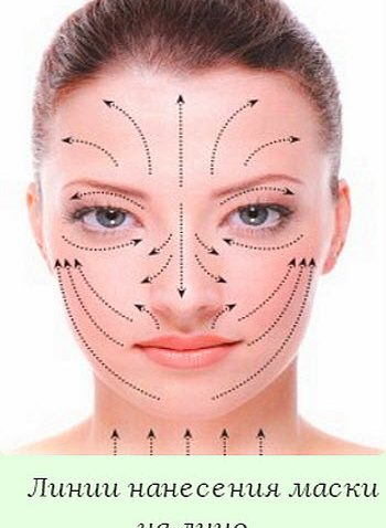 линии нанесения маски