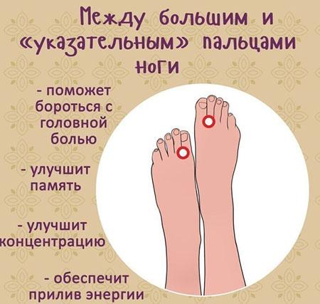 точки на ногах