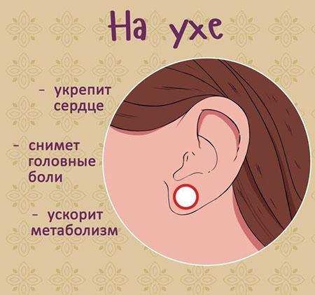 точка на ухе