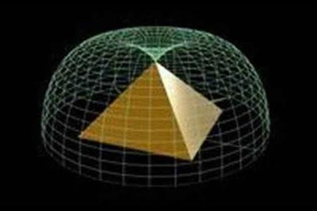Пирамидальная энергия